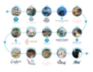02-18_Revised-Properties.jpg