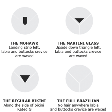 Here are a few of the different shapes that can be left with a Brazilian wax.