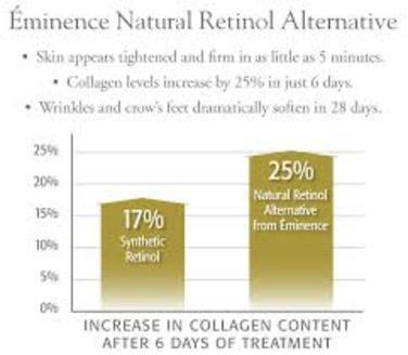 Eminence Organics Natural Retinol Alternative: