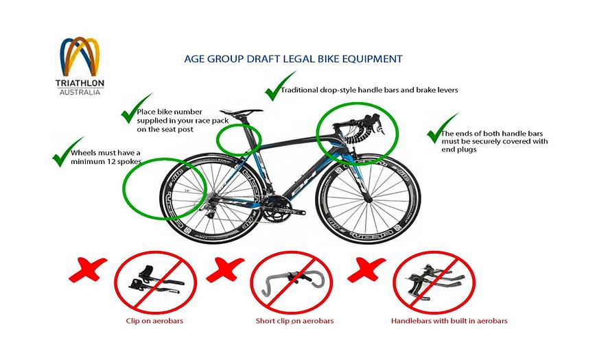 Draft Legal Bike rules