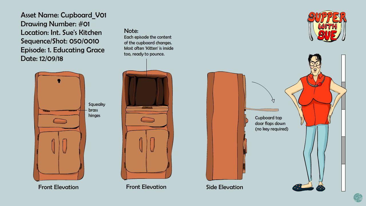 Cupboard Model Sheet