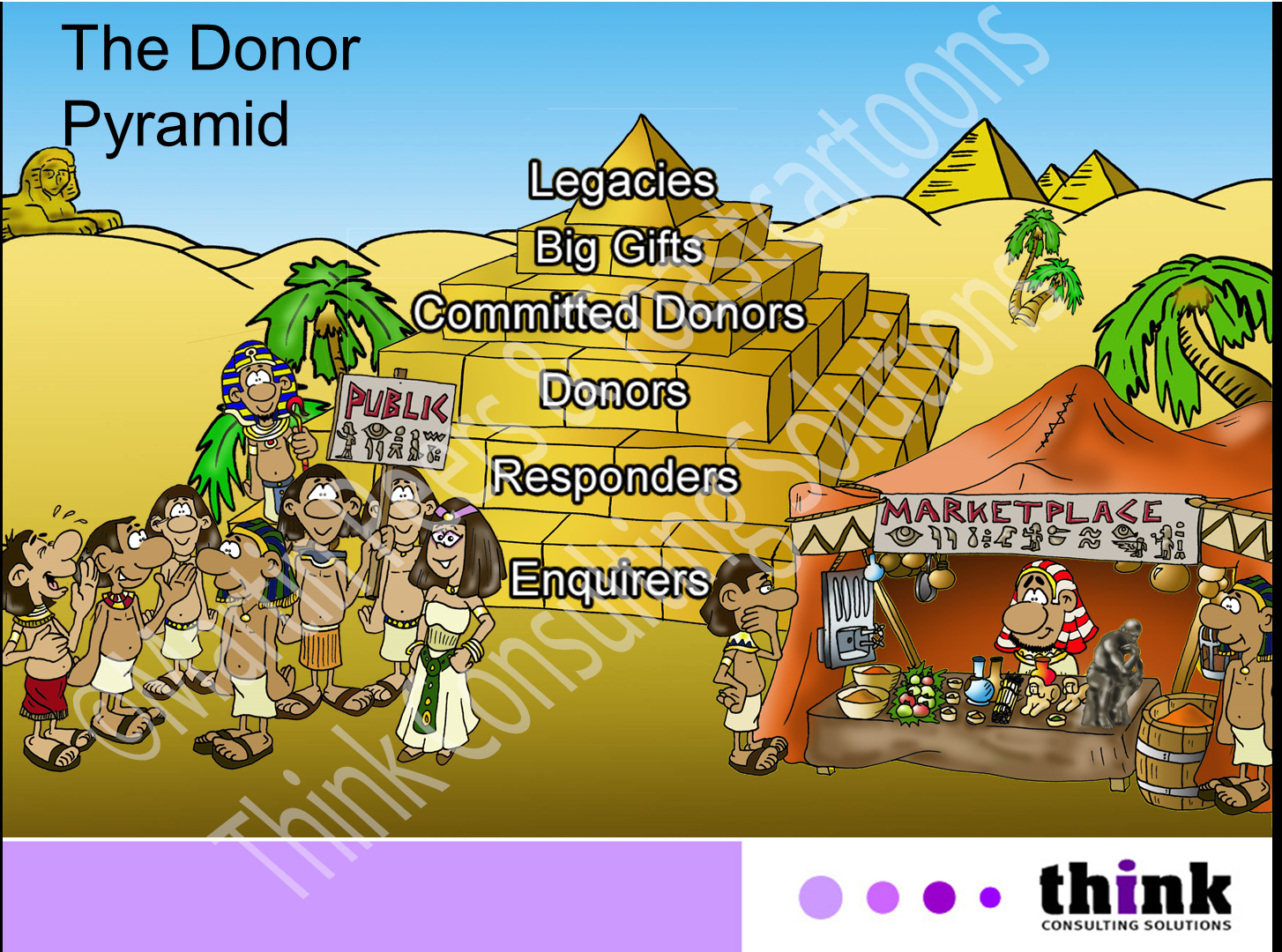 The Donor Pyramid