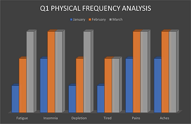 Physical Q1.png