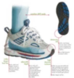 KP Shoe Details