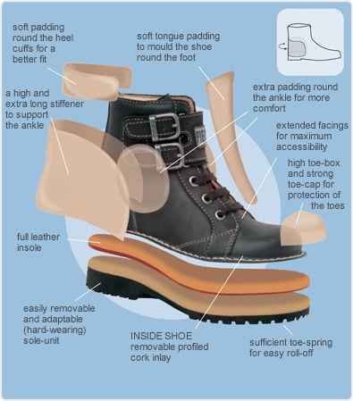 Footwear Details