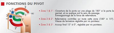fonction-pivot-groom-grl100-porte-bois-v