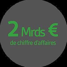 chiffres_clés_filière_chiffres_d'affai