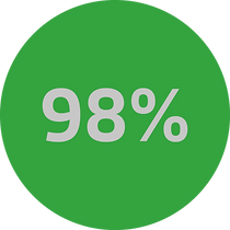 98%.png