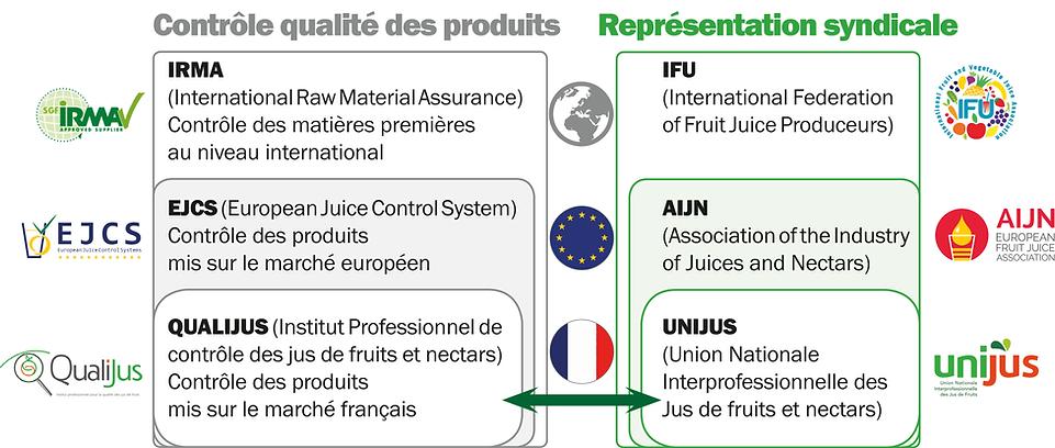 Organisation_mondiale_de_la_filière_bis_