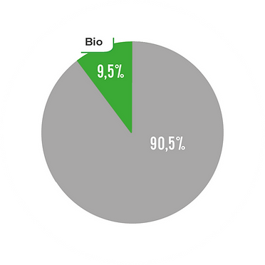secteur bio.png
