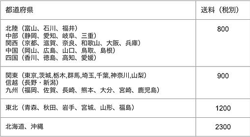 スクリーンショット 2021-01-12 19.57.52.png