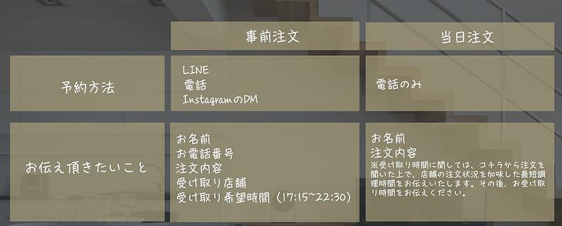 スクリーンショット 2020-10-08 21.27.44.png