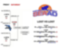 CONSOLATION FINAL BRACKET.png