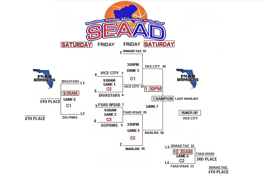 SEAAD WOMEN FINAL BRACKET.png