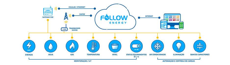 17726.eng_Banner_Follow_Energy_1340x380.