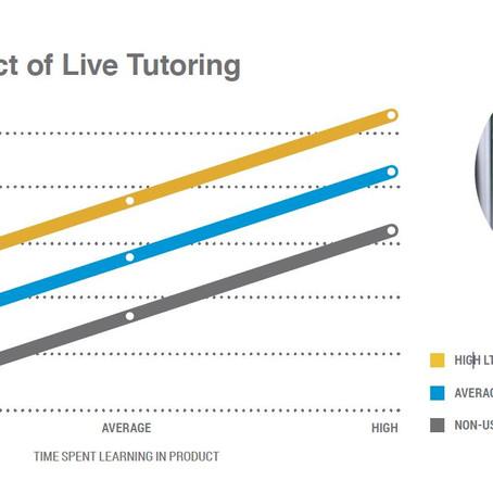 Aulas ao vivo agregam valor de aprendizado.