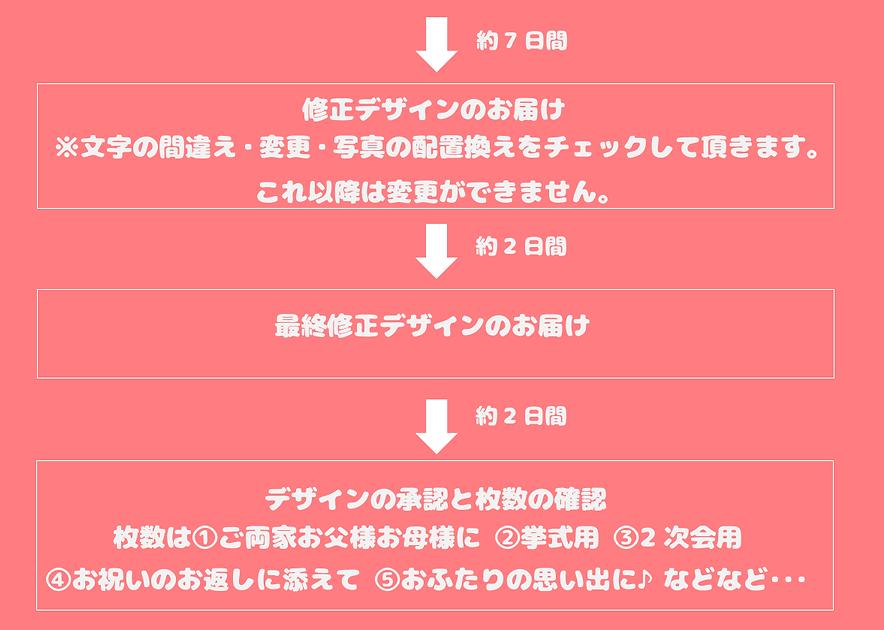 ブライダル新聞内容6.png