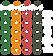 איפוגרפיקה השוואת טעמים של שמן זית לפי זן הזיתים