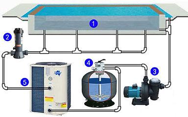"<img heatpump=""how a heat pump works in a pool"" alt=""Puppies dancing"""