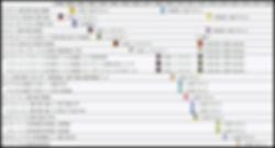 訳書出版年図表EXL図_edited.jpg
