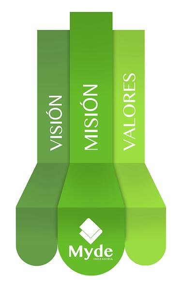Myde Ingeniería misión, visión y valores