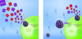 resources_scale_nanocrystal.jpg