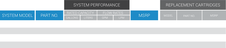 OPTIPURE FX ICE SYS TABLE.png