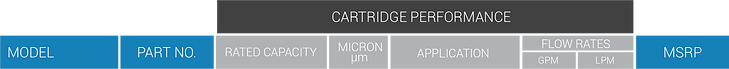 SIV Cartridge Table.png
