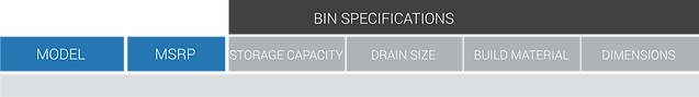 ICETRO BIN Table.png