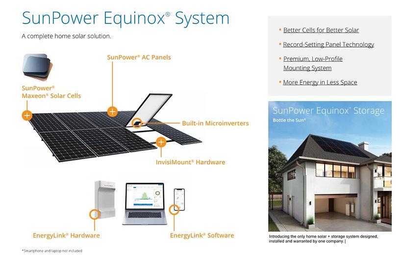 Equinox System