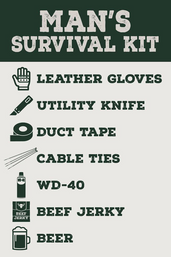 Man's Survival Kit