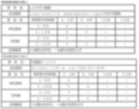 レジオネラ属菌,試験成績書