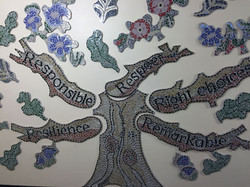 Ranelagh Primary School / School Values Mosaic
