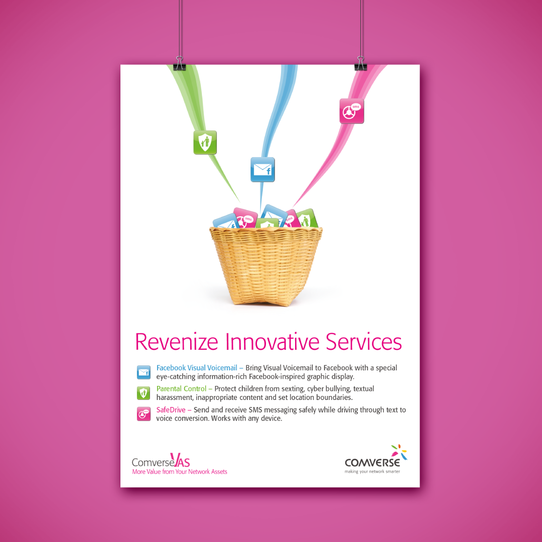 Comverse Poster