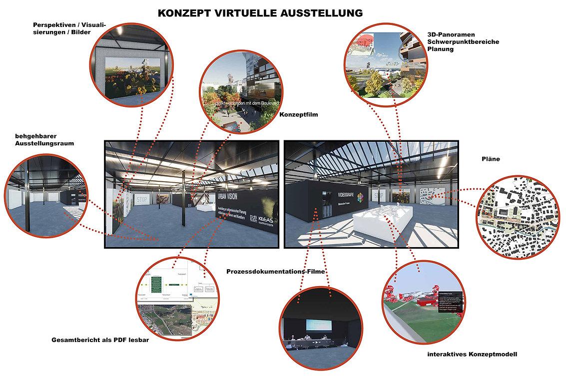 Konzept VrAust kl.jpg