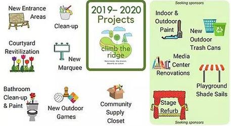 2019-2020-Projects-Climb-the-Ridge.JPG