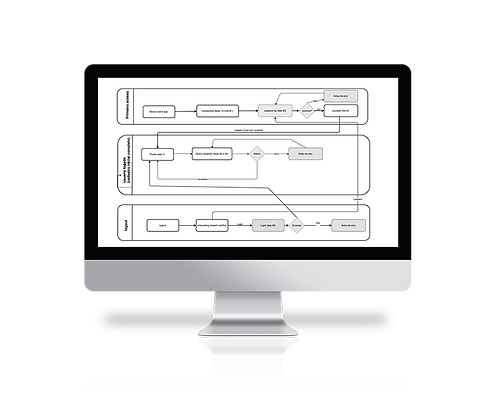 sueit_userflow.png