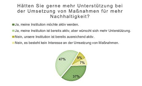 Magazin3_Grafik4.png