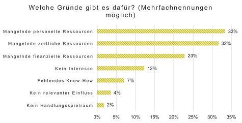 Magazin3_Grafik3.png