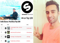 Disco chart at Spinnin Records Talent Pool.jpg