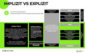 IMPLIZIT VS EXPLIZIT.004.png