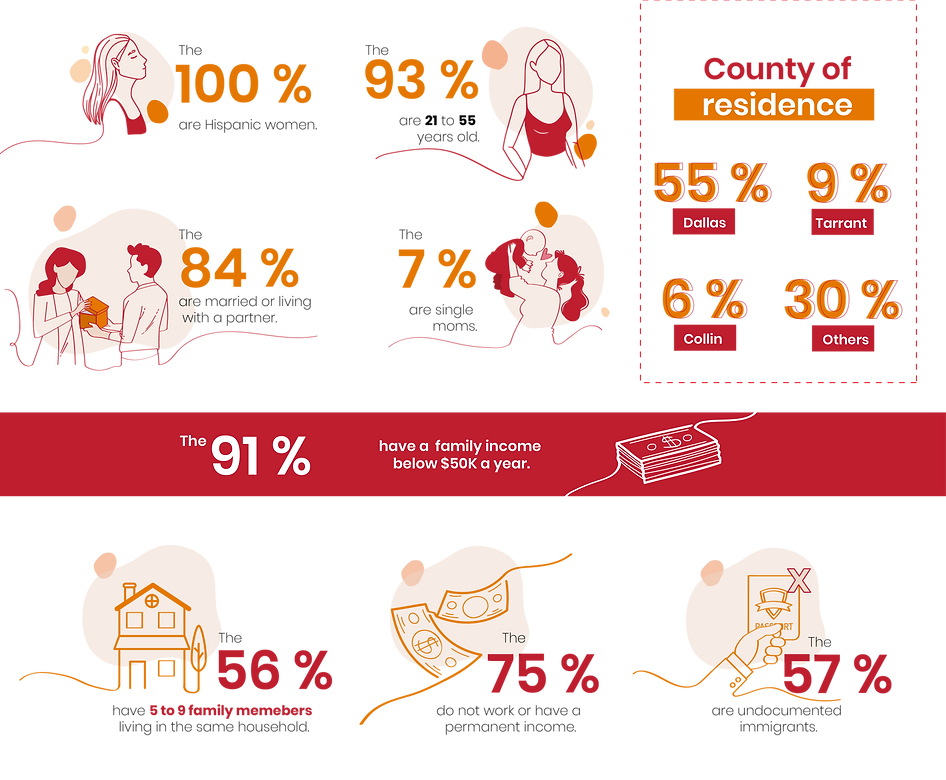 Infografia demografia Ingles_Mesa de tra