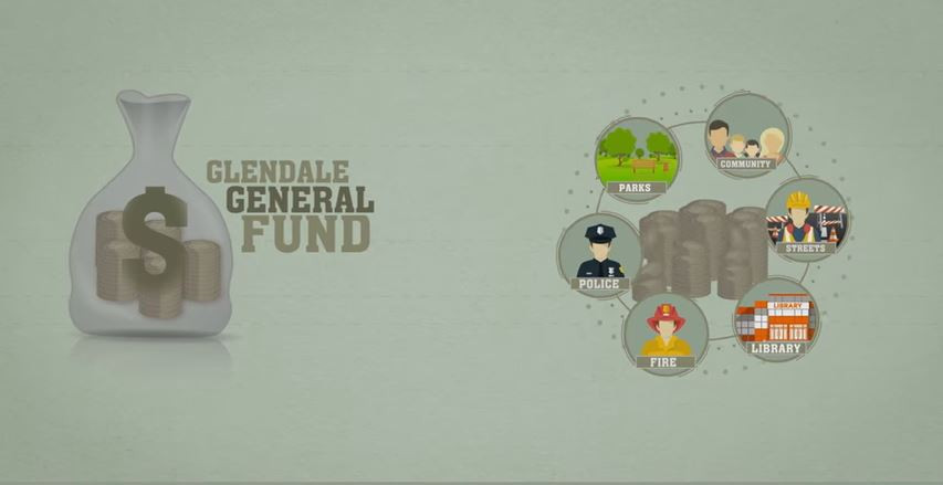 City of Glendale General Fund