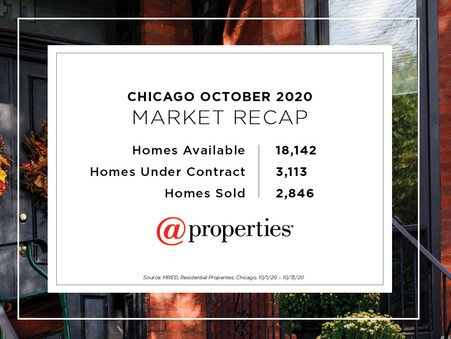 October Market Recap for the City of Chicago