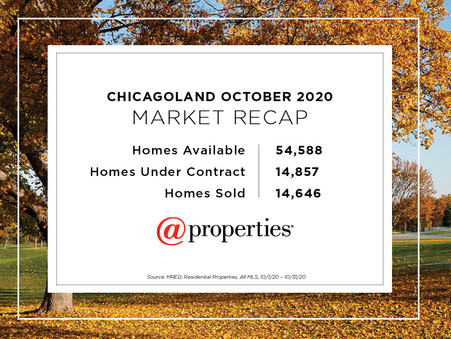 October Market Recap for the Chicagoland