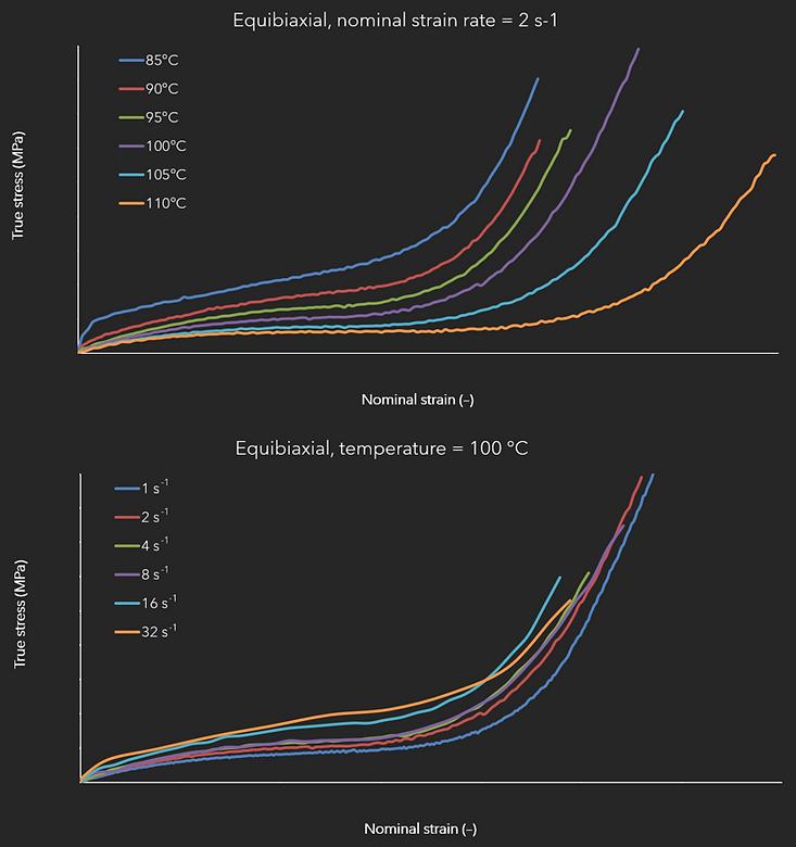 Biaxial Data Graphs.PNG