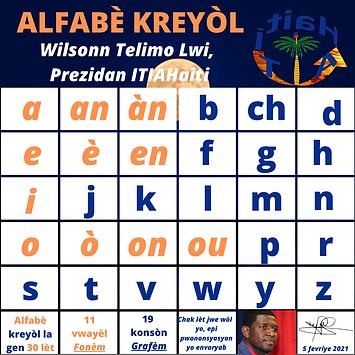 ALFABE KREYOL 5 FEVRIYE 2021.png