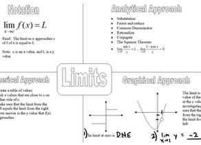 "Reach your ""Limit"" in Calculus"