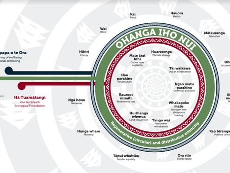 An Indigenous View on Doughnut Economics from New Zealand