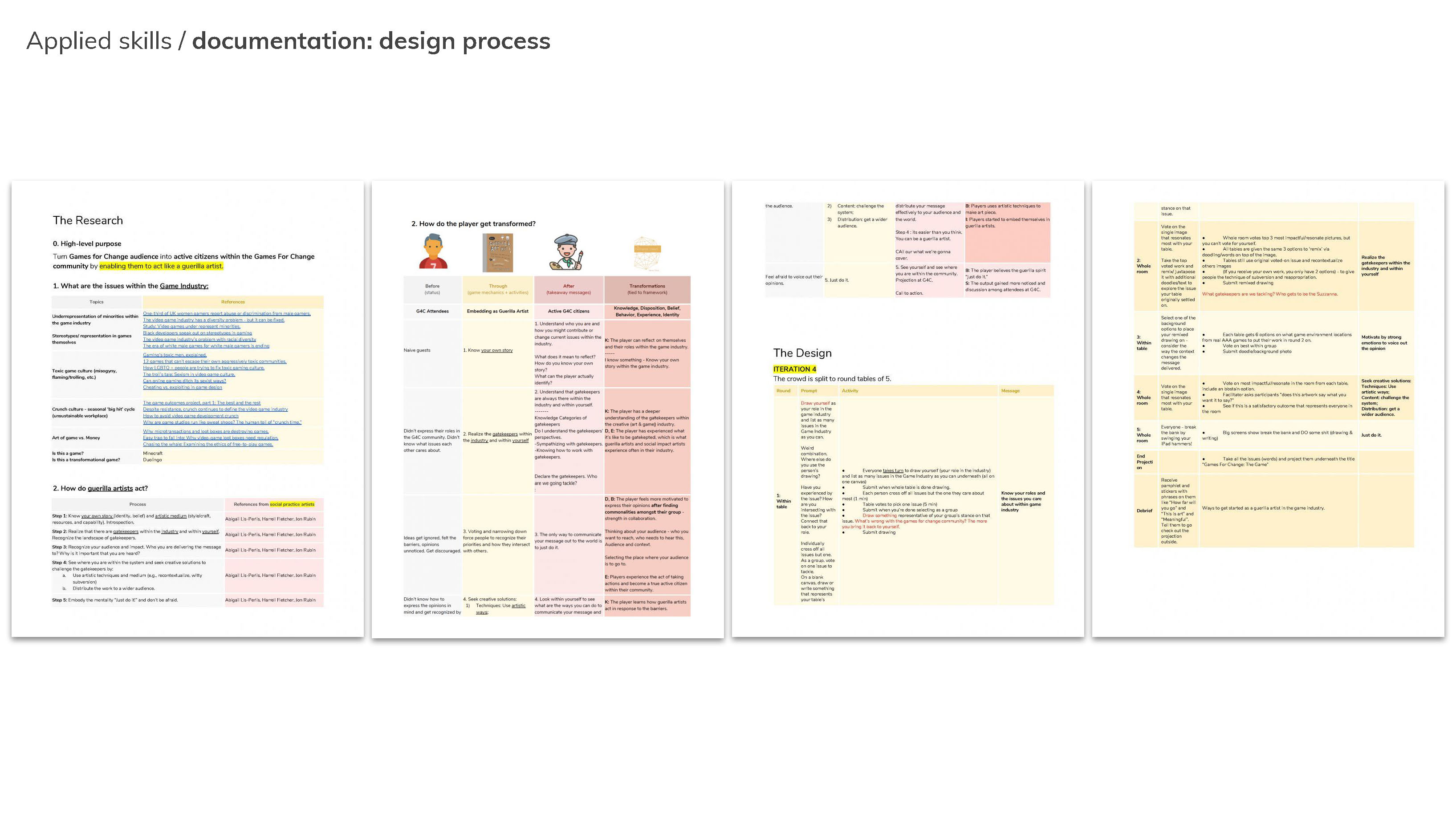 design documentation